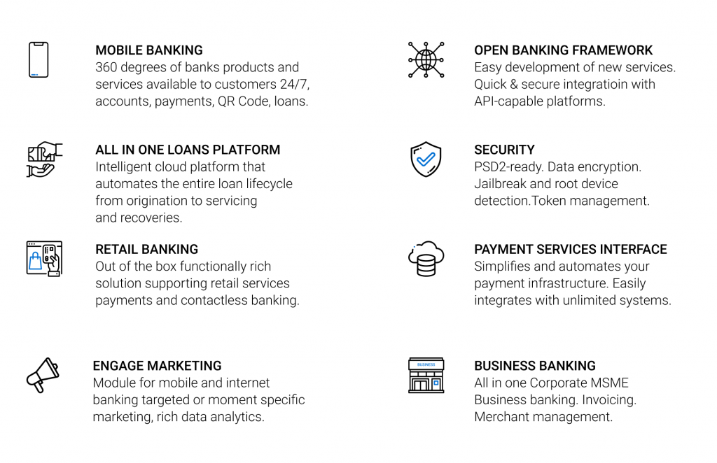 A Digital FirstBanking and Fintech Company.